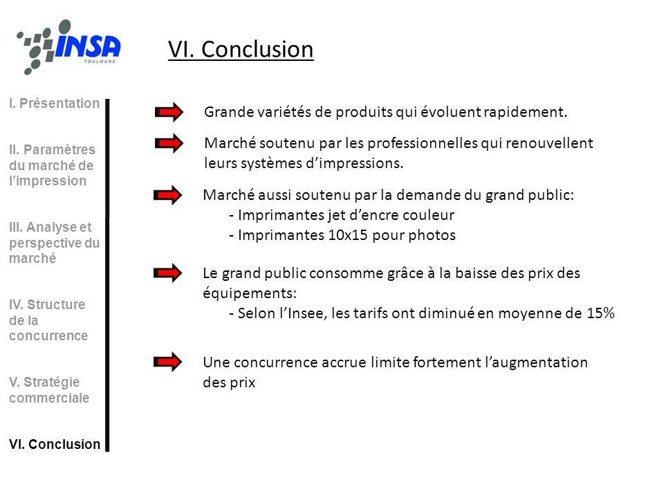 I. Présentation II. Paramètres du marché de limpression III. Analyse et perspective du marché IV. Structure de la concurrence V. Stratégie commerciale