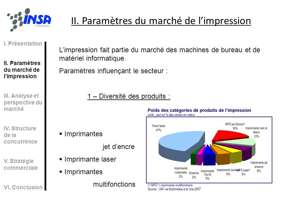 II. Paramètres du marché de limpression Limpression fait partie du marché des machines de bureau et de matériel informatique. Paramètres influençant l