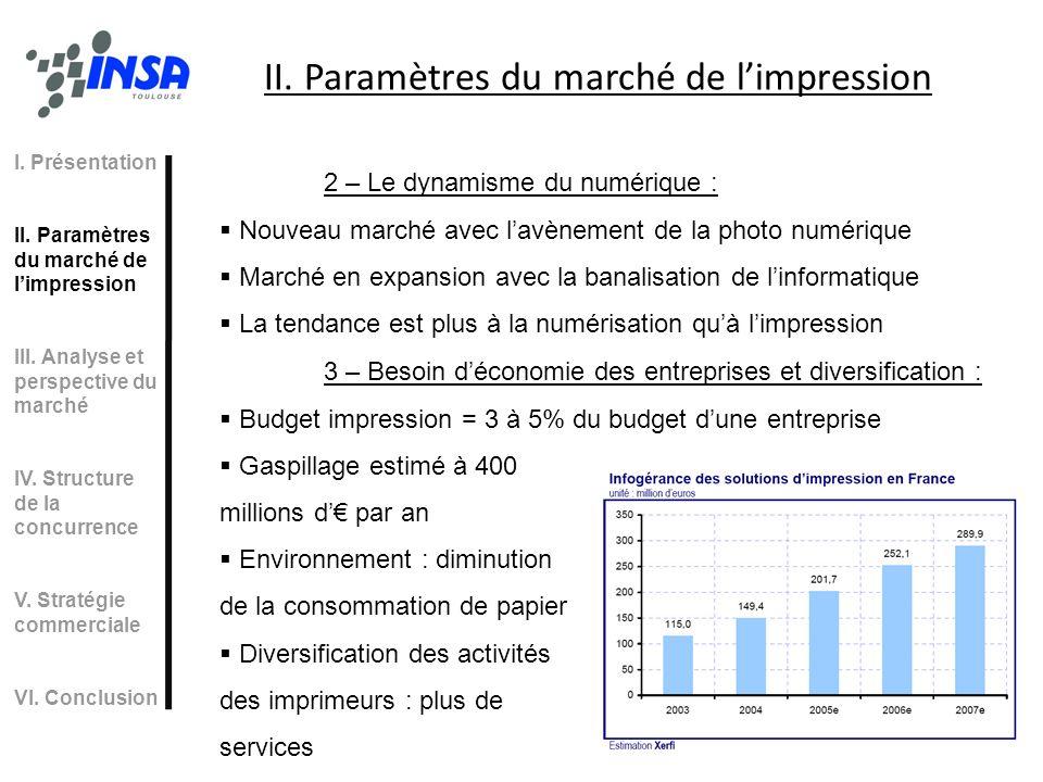 V.Stratégie commerciale I. Présentation II. Paramètres du marché de limpression III.
