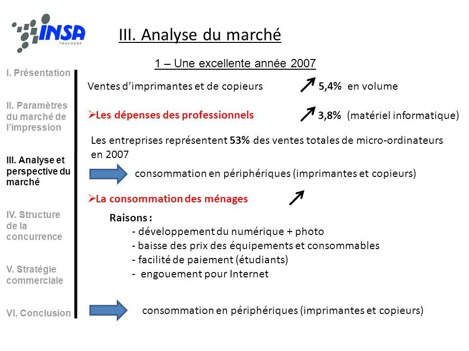 III. Analyse du marché I. Présentation II. Paramètres du marché de limpression III. Analyse et perspective du marché IV. Structure de la concurrence V