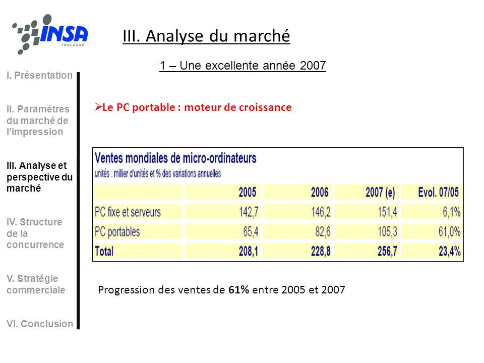 III. Analyse du marché 1 – Une excellente année 2007 Le PC portable : moteur de croissance Progression des ventes de 61% entre 2005 et 2007 I. Présent
