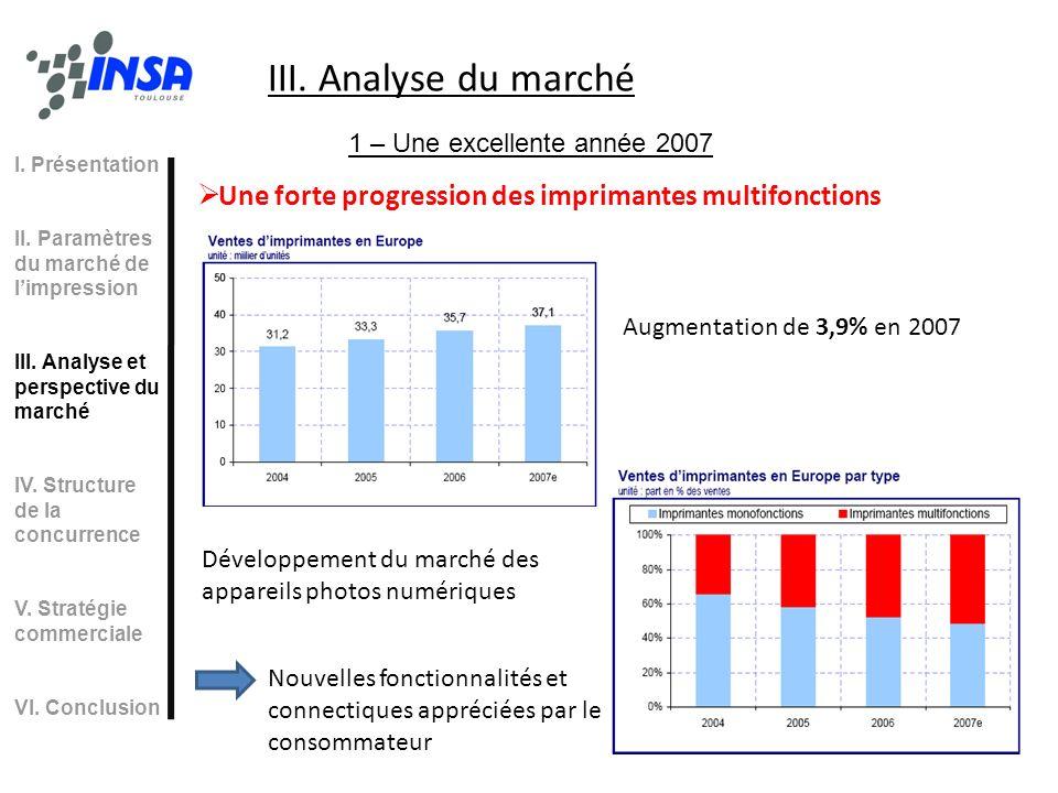 III. Analyse du marché 1 – Une excellente année 2007 Une forte progression des imprimantes multifonctions Augmentation de 3,9% en 2007 Développement d