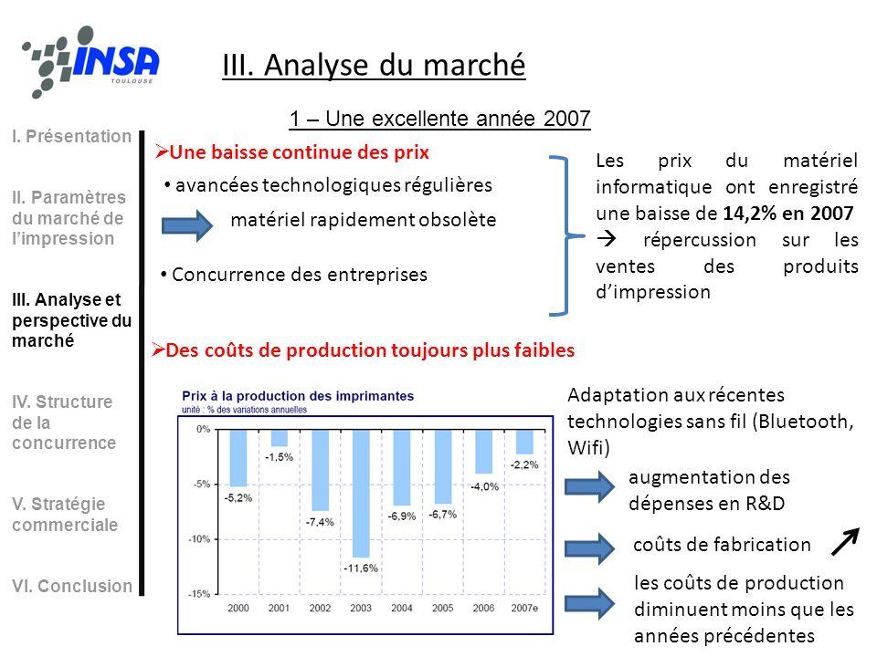 III. Analyse du marché 1 – Une excellente année 2007 Une baisse continue des prix avancées technologiques régulières matériel rapidement obsolète Conc