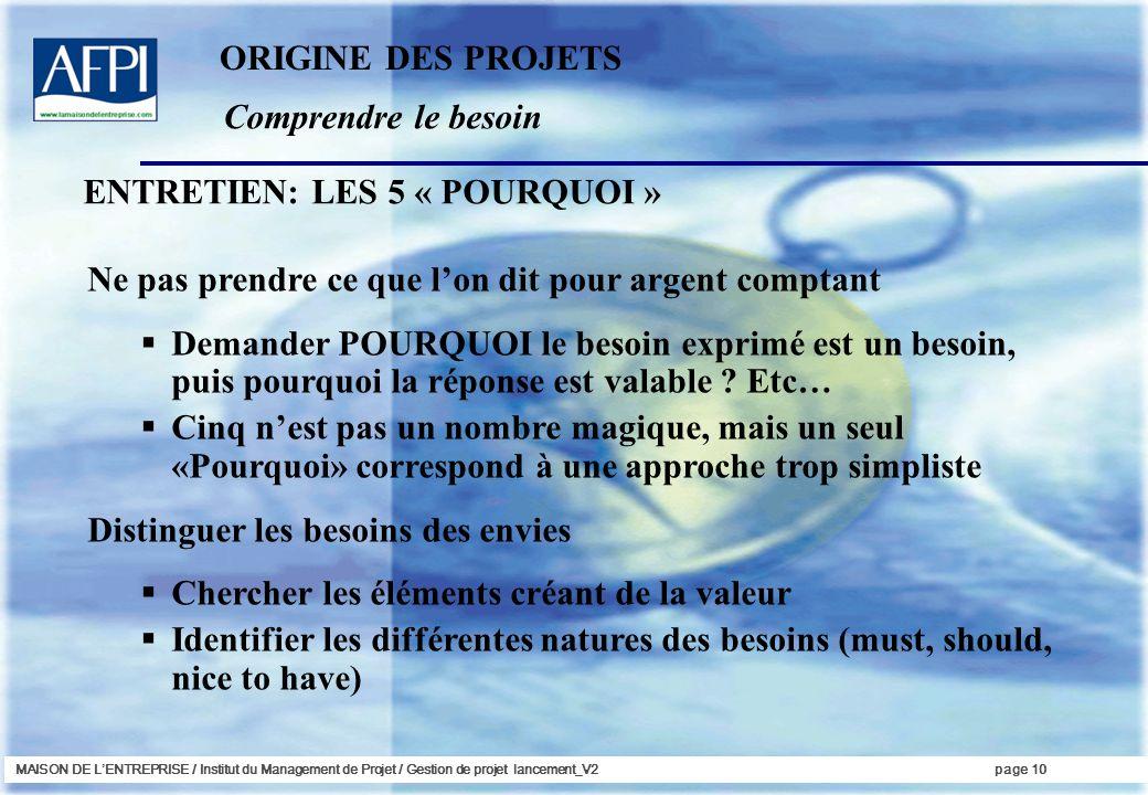 MAISON DE LENTREPRISE / Institut du Management de Projet / Gestion de projet lancement_V2page 10 Comprendre le besoin ORIGINE DES PROJETS Ne pas prend