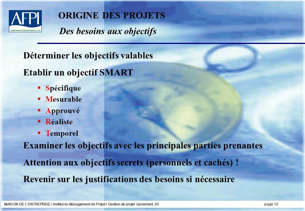 MAISON DE LENTREPRISE / Institut du Management de Projet / Gestion de projet lancement_V2page 12 Des besoins aux objectifs ORIGINE DES PROJETS Détermi