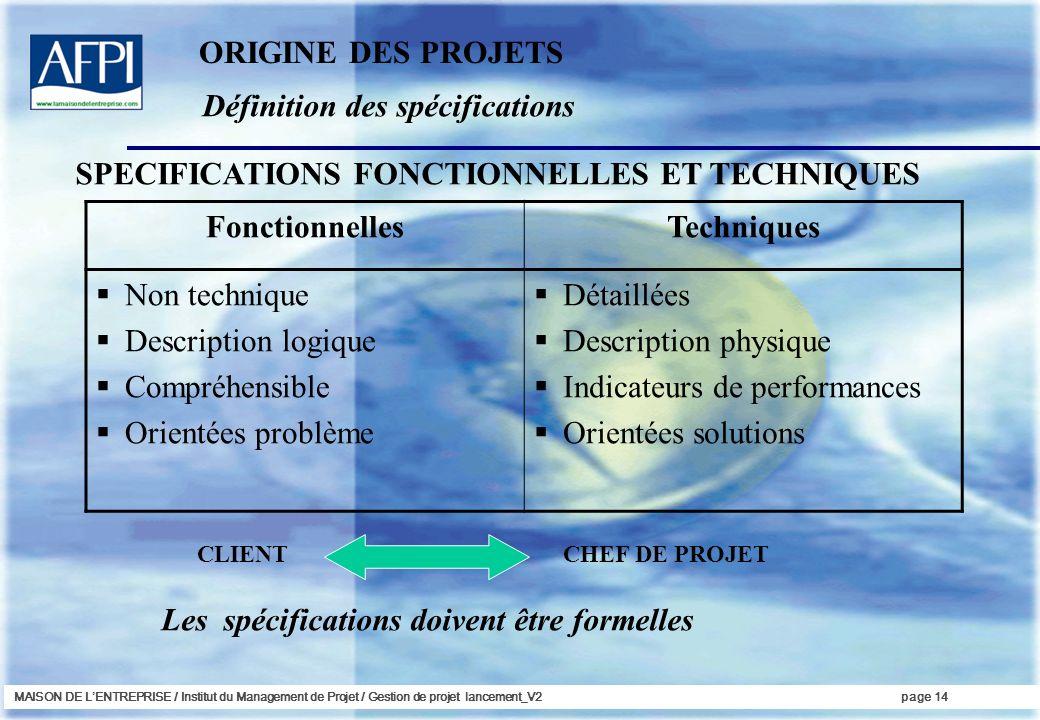 MAISON DE LENTREPRISE / Institut du Management de Projet / Gestion de projet lancement_V2page 14 Définition des spécifications ORIGINE DES PROJETS SPE