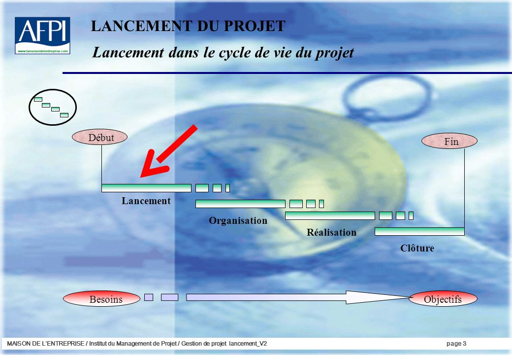 MAISON DE LENTREPRISE / Institut du Management de Projet / Gestion de projet lancement_V2page 3 Début Fin BesoinsObjectifs Lancement Organisation Réal