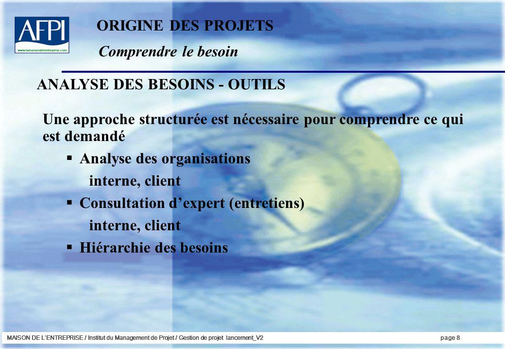 MAISON DE LENTREPRISE / Institut du Management de Projet / Gestion de projet lancement_V2page 8 Comprendre le besoin ORIGINE DES PROJETS Une approche