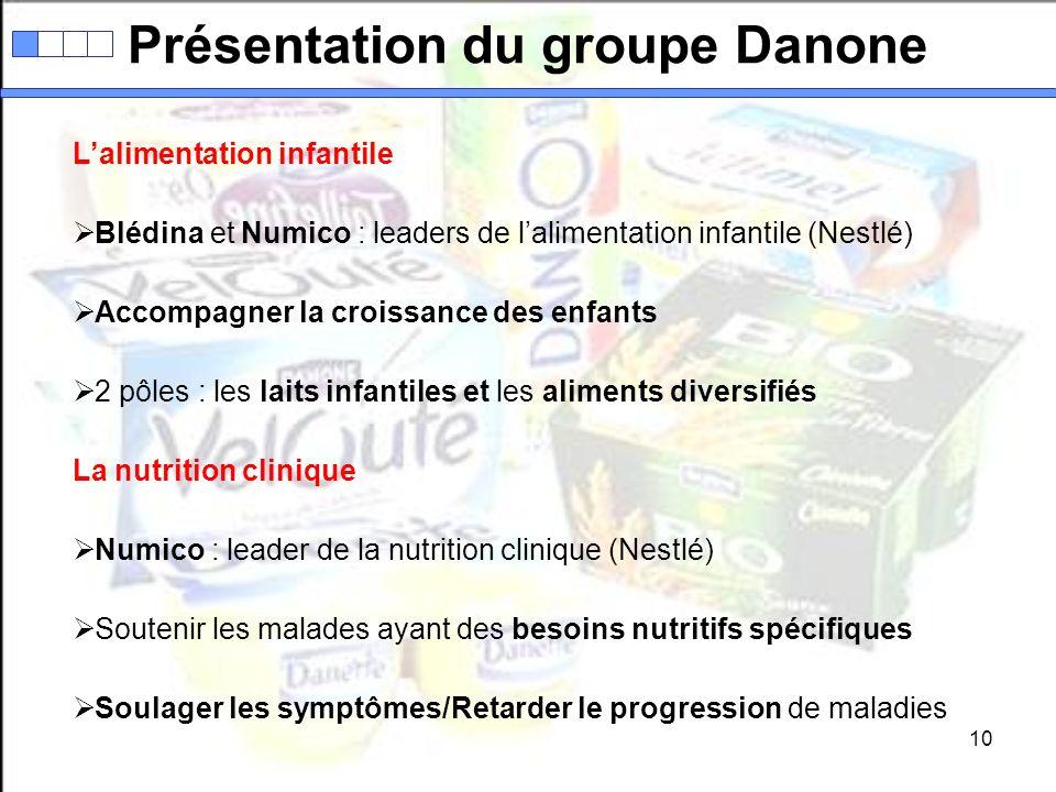 10 Lalimentation infantile Blédina et Numico : leaders de lalimentation infantile (Nestlé) Accompagner la croissance des enfants 2 pôles : les laits i