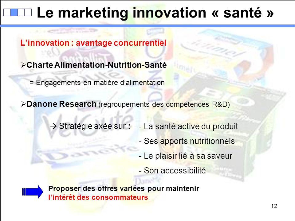 12 Le marketing innovation « santé » Linnovation : avantage concurrentiel Charte Alimentation-Nutrition-Santé = Engagements en matière dalimentation D