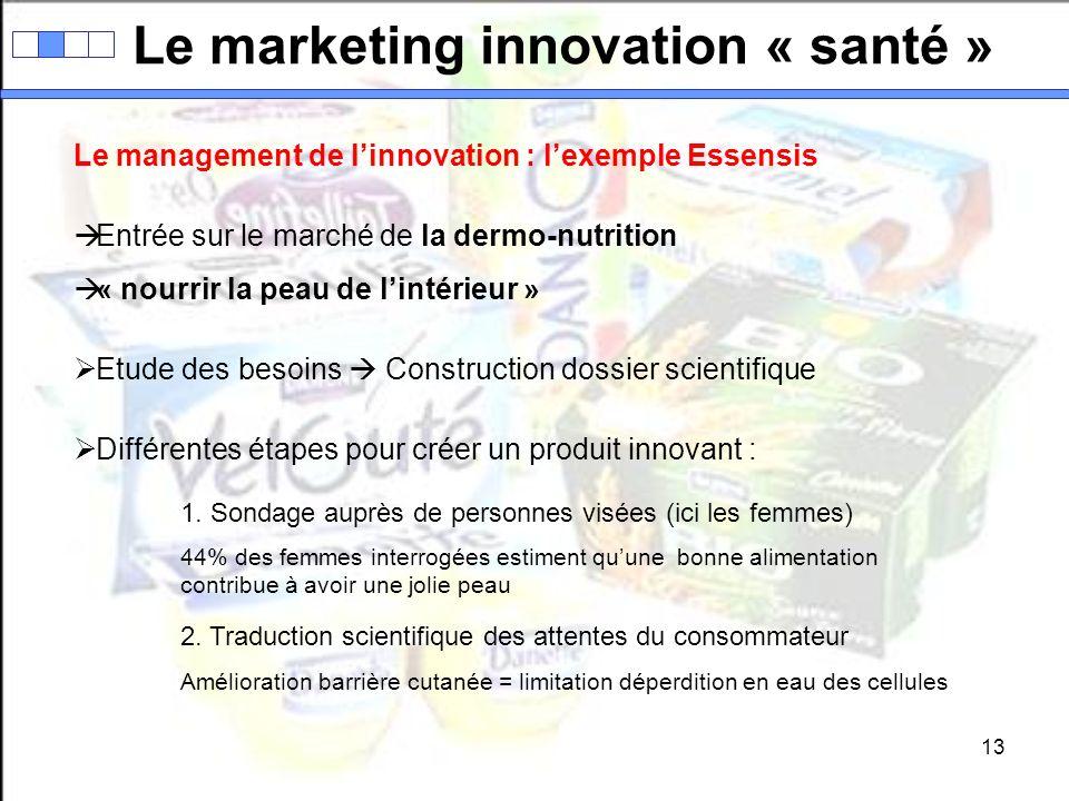 13 Le marketing innovation « santé » Le management de linnovation : lexemple Essensis Entrée sur le marché de la dermo-nutrition « nourrir la peau de