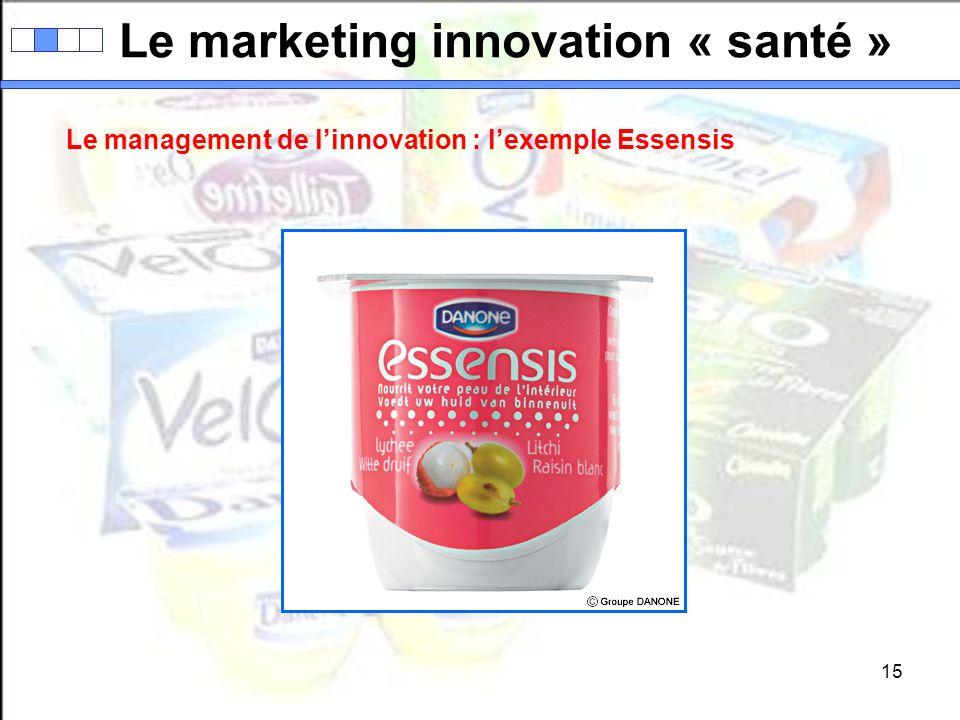 15 Le marketing innovation « santé » Le management de linnovation : lexemple Essensis