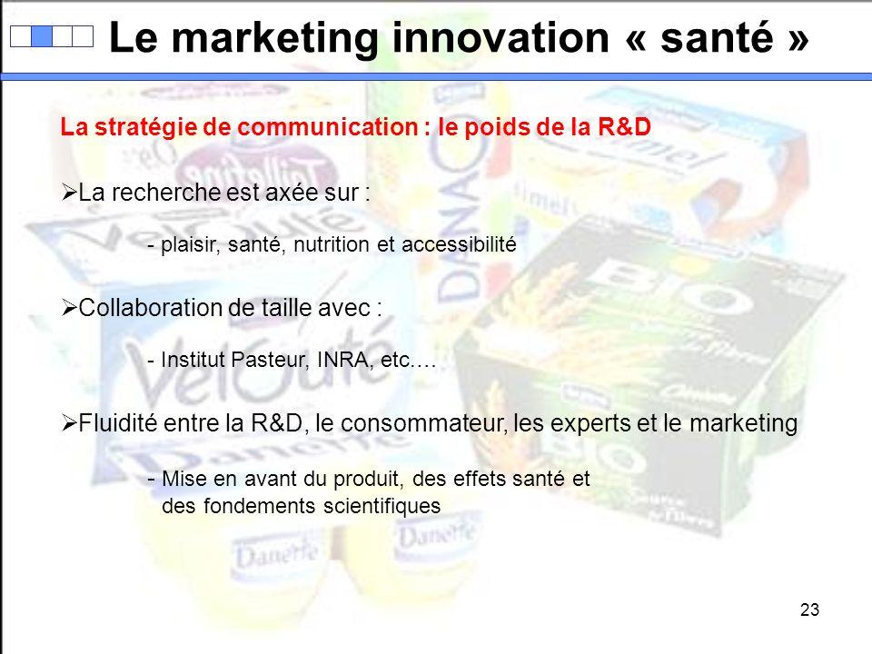 23 Le marketing innovation « santé » La stratégie de communication : le poids de la R&D La recherche est axée sur : - plaisir, santé, nutrition et acc