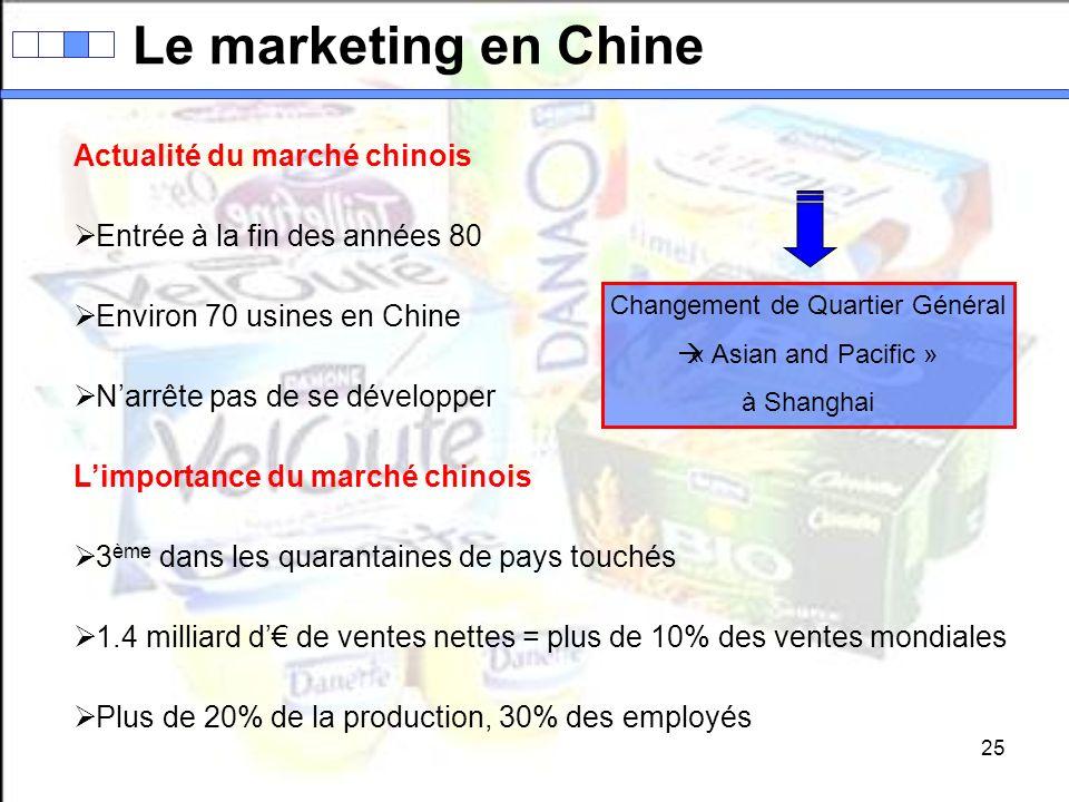 25 Actualité du marché chinois Entrée à la fin des années 80 Environ 70 usines en Chine Narrête pas de se développer Limportance du marché chinois 3 è