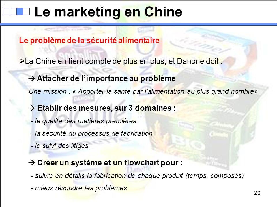 29 Le problème de la sécurité alimentaire La Chine en tient compte de plus en plus, et Danone doit : Attacher de limportance au problème Une mission :