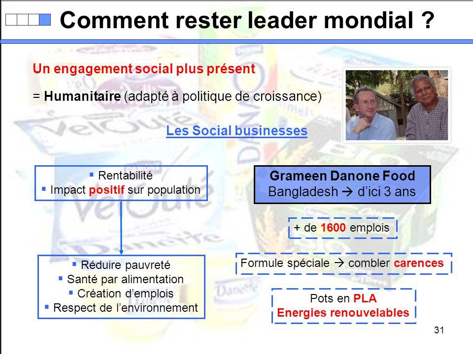31 Un engagement social plus présent = Humanitaire (adapté à politique de croissance) Les Social businesses Rentabilité Impact positif sur population