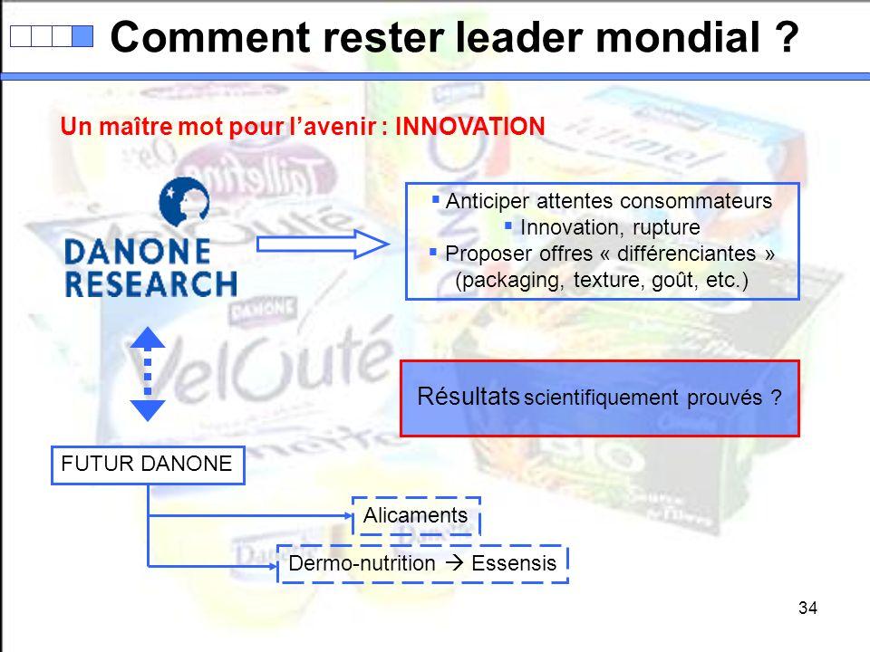 34 Un maître mot pour lavenir : INNOVATION Anticiper attentes consommateurs Innovation, rupture Proposer offres « différenciantes » (packaging, textur
