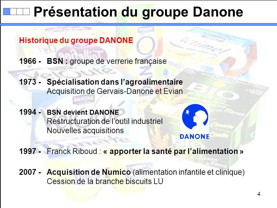 4 Historique du groupe DANONE 1966 - BSN : groupe de verrerie française 1973 - Spécialisation dans lagroalimentaire Acquisition de Gervais-Danone et E