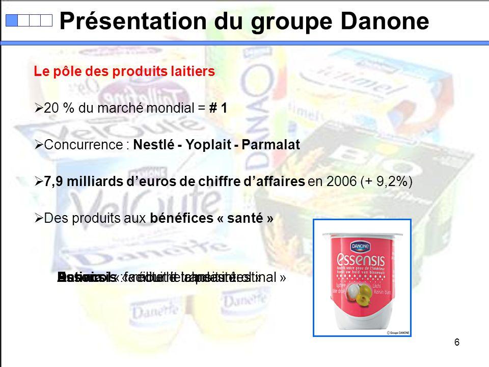 6 Le pôle des produits laitiers 20 % du marché mondial = # 1 Concurrence : Nestlé - Yoplait - Parmalat 7,9 milliards deuros de chiffre daffaires en 20