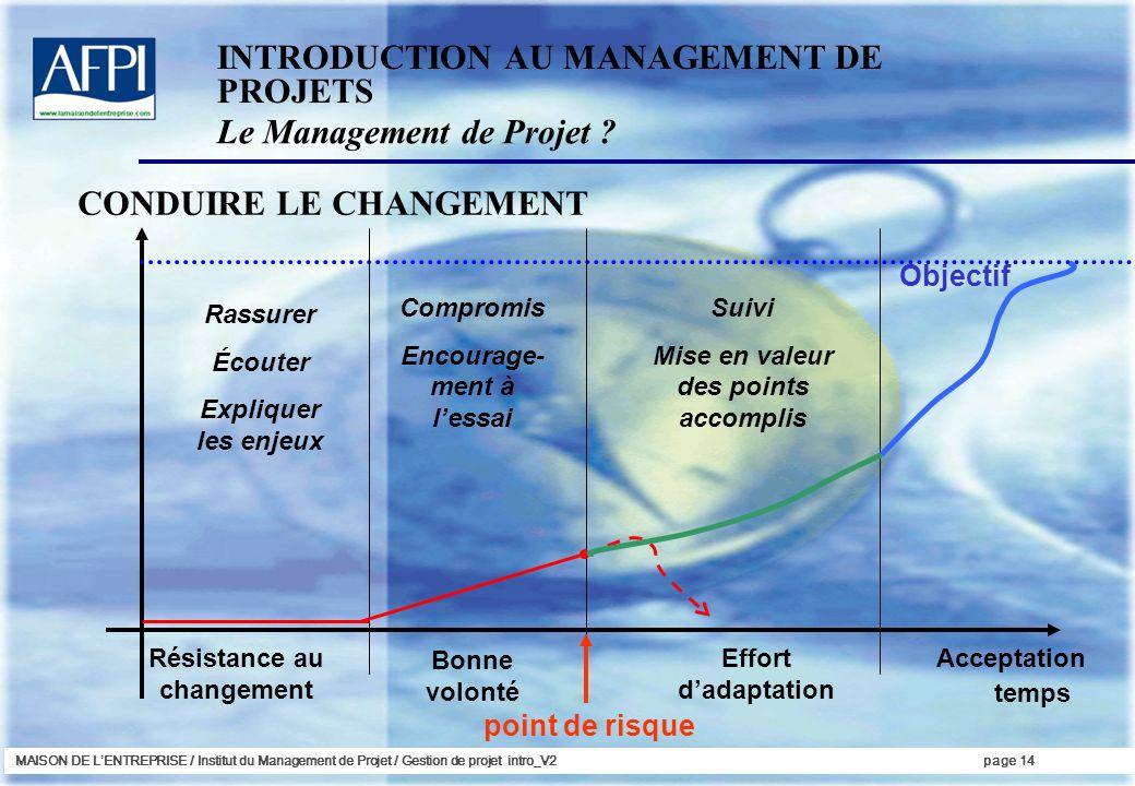 MAISON DE LENTREPRISE / Institut du Management de Projet / Gestion de projet intro_V2page 14 temps Objectif Résistance au changement Rassurer Écouter