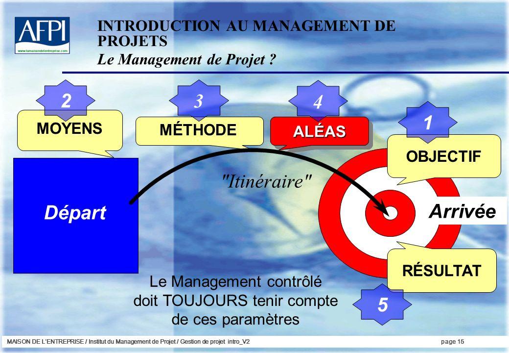 MAISON DE LENTREPRISE / Institut du Management de Projet / Gestion de projet intro_V2page 15 Le Management contrôlé doit TOUJOURS tenir compte de ces