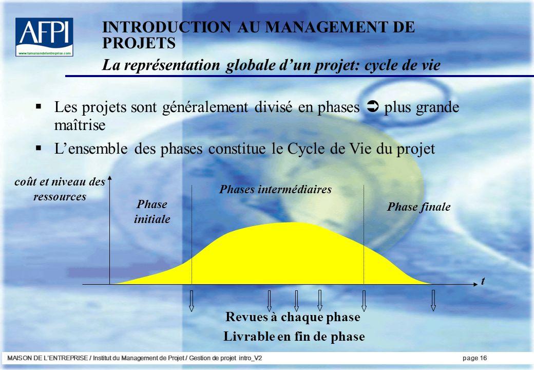 MAISON DE LENTREPRISE / Institut du Management de Projet / Gestion de projet intro_V2page 16 La représentation globale dun projet: cycle de vie INTROD
