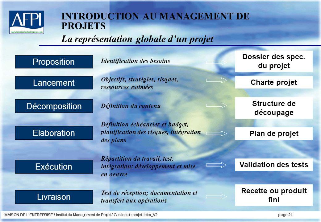 MAISON DE LENTREPRISE / Institut du Management de Projet / Gestion de projet intro_V2page 21 INTRODUCTION AU MANAGEMENT DE PROJETS Proposition Lanceme