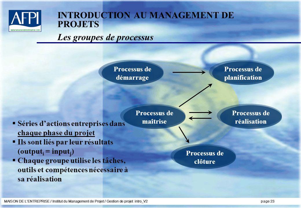 MAISON DE LENTREPRISE / Institut du Management de Projet / Gestion de projet intro_V2page 23 Les groupes de processus INTRODUCTION AU MANAGEMENT DE PR