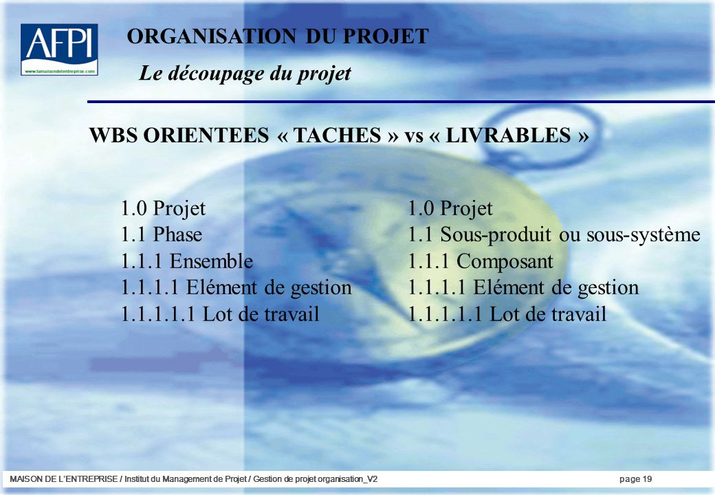 MAISON DE LENTREPRISE / Institut du Management de Projet / Gestion de projet organisation_V2page 19 WBS ORIENTEES « TACHES » vs « LIVRABLES » 1.0 Proj
