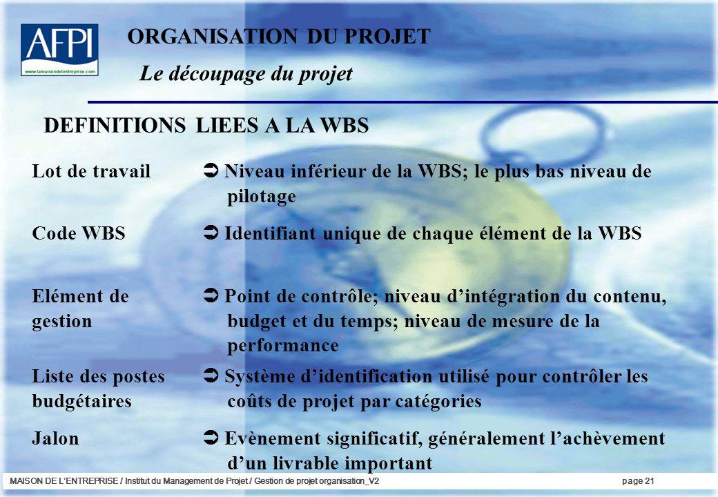 MAISON DE LENTREPRISE / Institut du Management de Projet / Gestion de projet organisation_V2page 21 DEFINITIONS LIEES A LA WBS Lot de travail Niveau i