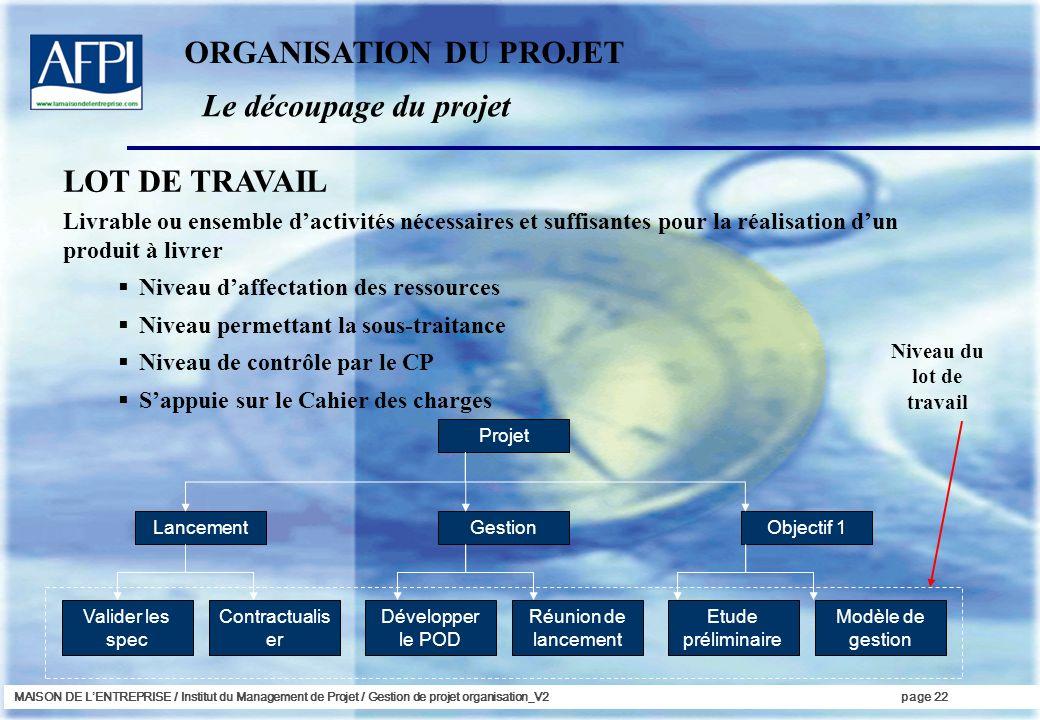 MAISON DE LENTREPRISE / Institut du Management de Projet / Gestion de projet organisation_V2page 22 LOT DE TRAVAIL Livrable ou ensemble dactivités néc