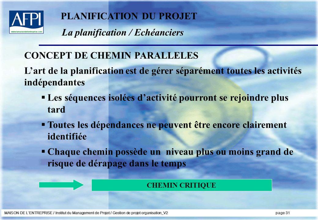 MAISON DE LENTREPRISE / Institut du Management de Projet / Gestion de projet organisation_V2page 31 La planification / Echéanciers Lart de la planific