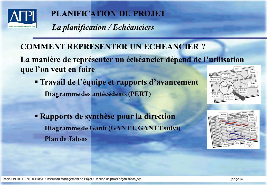 MAISON DE LENTREPRISE / Institut du Management de Projet / Gestion de projet organisation_V2page 32 La planification / Echéanciers La manière de repré