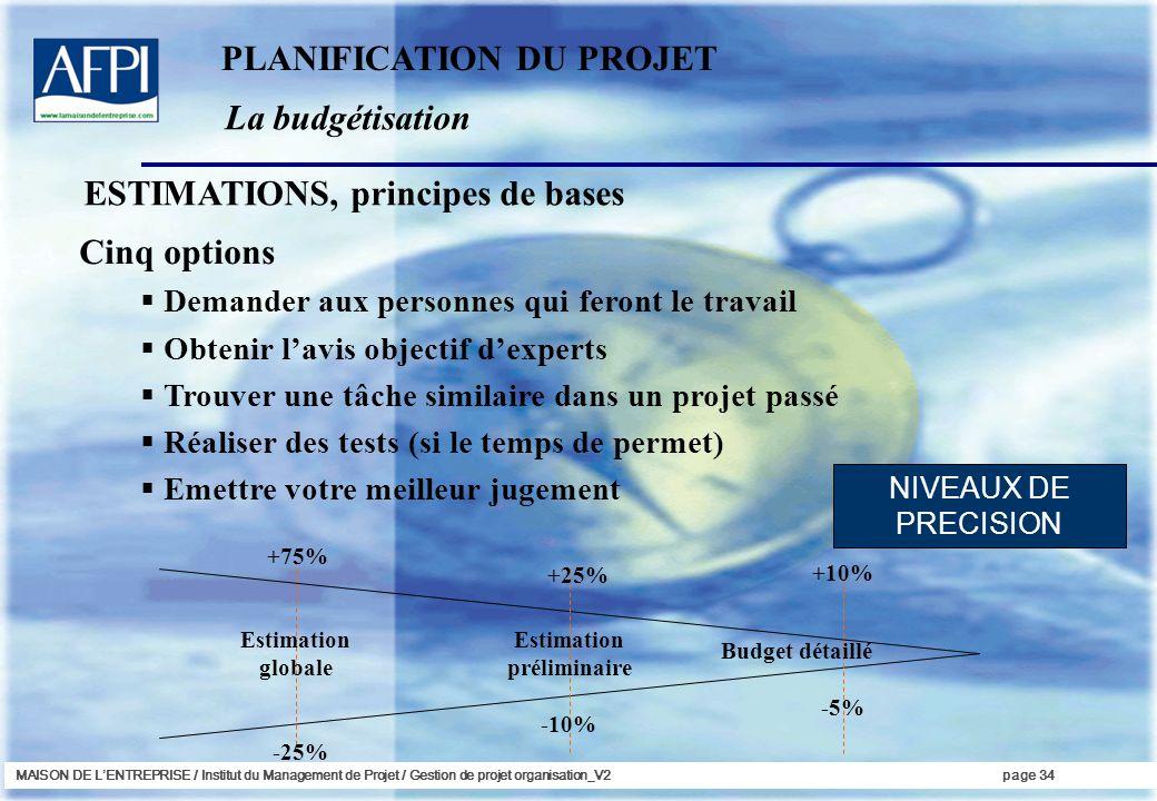 MAISON DE LENTREPRISE / Institut du Management de Projet / Gestion de projet organisation_V2page 34 Cinq options Demander aux personnes qui feront le