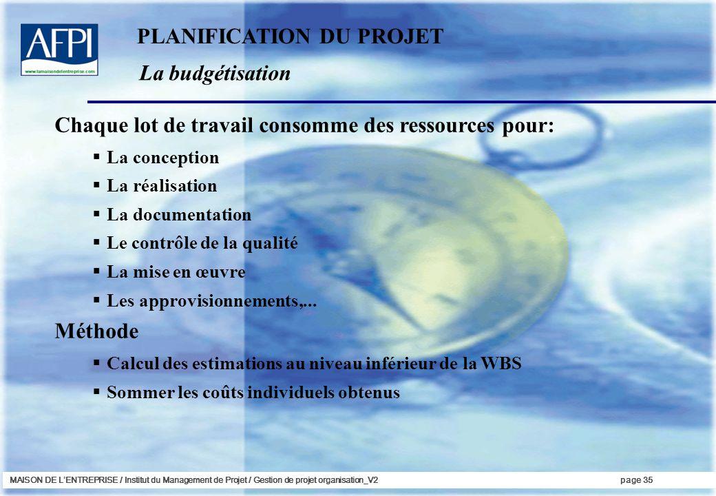 MAISON DE LENTREPRISE / Institut du Management de Projet / Gestion de projet organisation_V2page 35 PLANIFICATION DU PROJET Chaque lot de travail cons