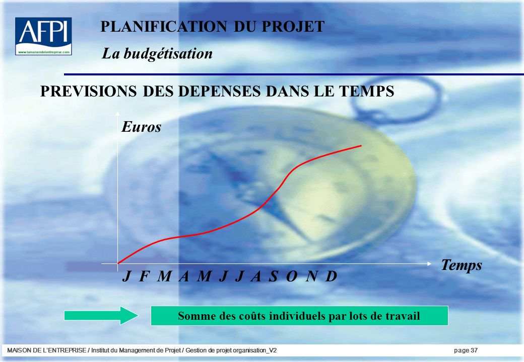 MAISON DE LENTREPRISE / Institut du Management de Projet / Gestion de projet organisation_V2page 37 La budgétisation PLANIFICATION DU PROJET PREVISION