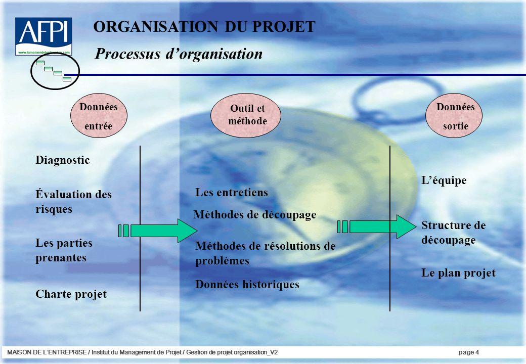 MAISON DE LENTREPRISE / Institut du Management de Projet / Gestion de projet organisation_V2page 4 Les parties prenantes Les entretiens Méthodes de dé