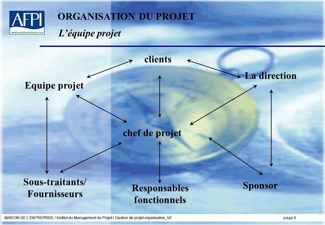 MAISON DE LENTREPRISE / Institut du Management de Projet / Gestion de projet organisation_V2page 5 chef de projet Sponsor La direction clients Equipe