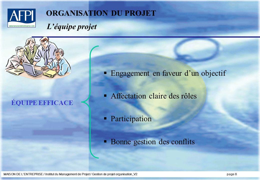 MAISON DE LENTREPRISE / Institut du Management de Projet / Gestion de projet organisation_V2page 8 ÉQUIPE EFFICACE Engagement en faveur dun objectif A