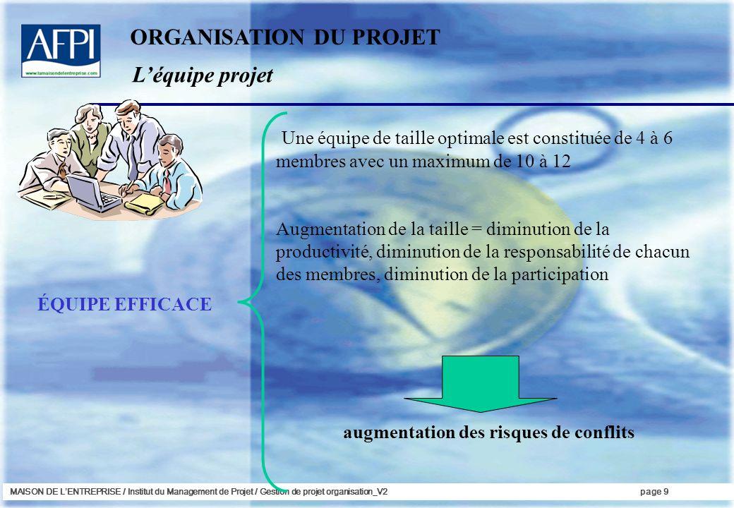 MAISON DE LENTREPRISE / Institut du Management de Projet / Gestion de projet organisation_V2page 9 Une équipe de taille optimale est constituée de 4 à