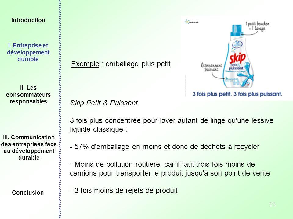 11 Skip Petit & Puissant 3 fois plus concentrée pour laver autant de linge qu'une lessive liquide classique : - 57% d'emballage en moins et donc de dé