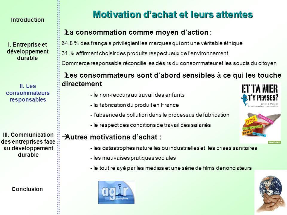 13 Motivation dachat et leurs attentes La consommation comme moyen daction : 64,8 % des français privilégient les marques qui ont une véritable éthiqu