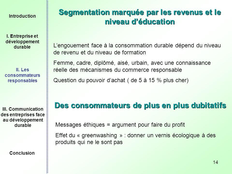 14 Segmentation marquée par les revenus et le niveau déducation Lengouement face à la consommation durable dépend du niveau de revenu et du niveau de