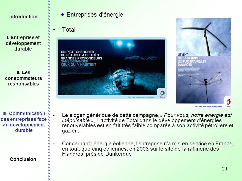 21 Entreprises dénergie Total -Le slogan générique de cette campagne,« Pour vous, notre énergie est inépuisable », L'activité de Total dans le dévelop