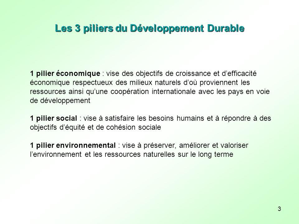 4 Les 3 piliers du Développement Durable Développement économiquement efficace, socialement équitable et écologiquement soutenable -Lutte contre la pauvreté, -Commerce équitable Nord/Sud, -Nouveaux modes de production et consommation,… -Amélioration des conditions de vie, -Garantir accès à la santé et éducation,… -Diminuer rejet polluants, -Protéger biodiversité, -Energies renouvelables,…