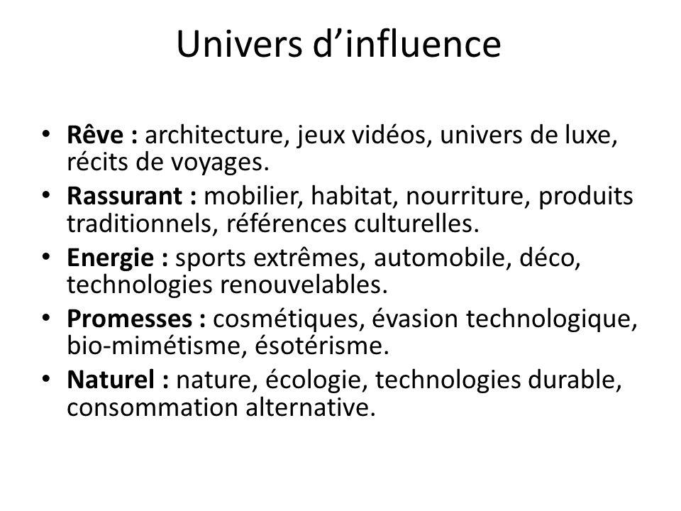 Univers dinfluence Rêve : architecture, jeux vidéos, univers de luxe, récits de voyages. Rassurant : mobilier, habitat, nourriture, produits tradition