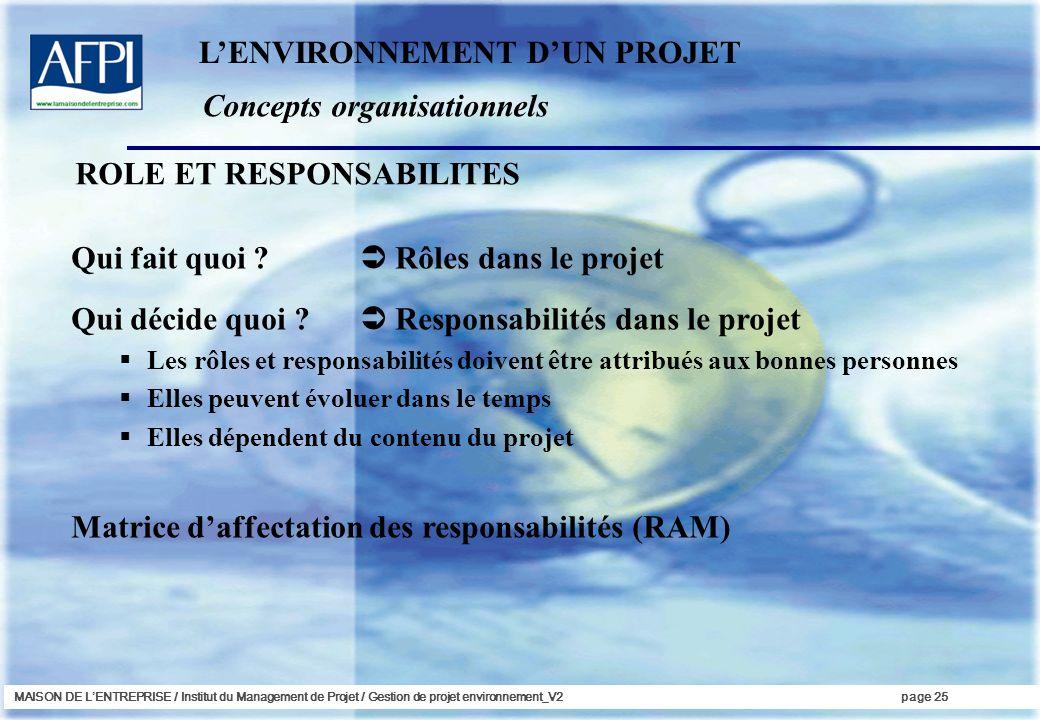 MAISON DE LENTREPRISE / Institut du Management de Projet / Gestion de projet environnement_V2page 25 Concepts organisationnels LENVIRONNEMENT DUN PROJET ROLE ET RESPONSABILITES Qui fait quoi .
