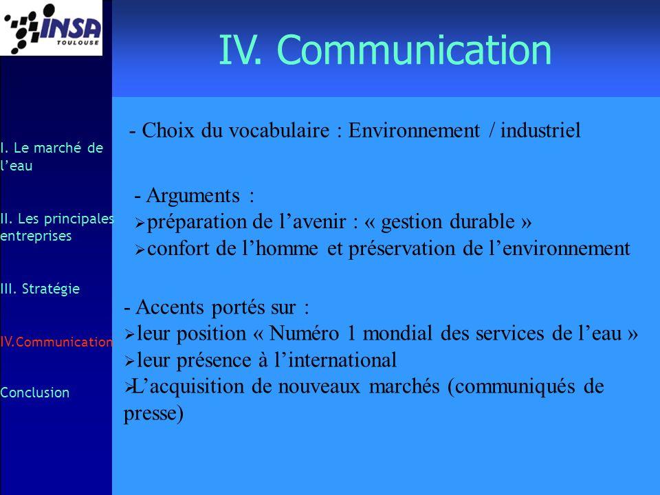 IV. Communication I. Le marché de leau II. Les principales entreprises III. Stratégie IV. Communication Conclusion - Choix du vocabulaire : Environnem