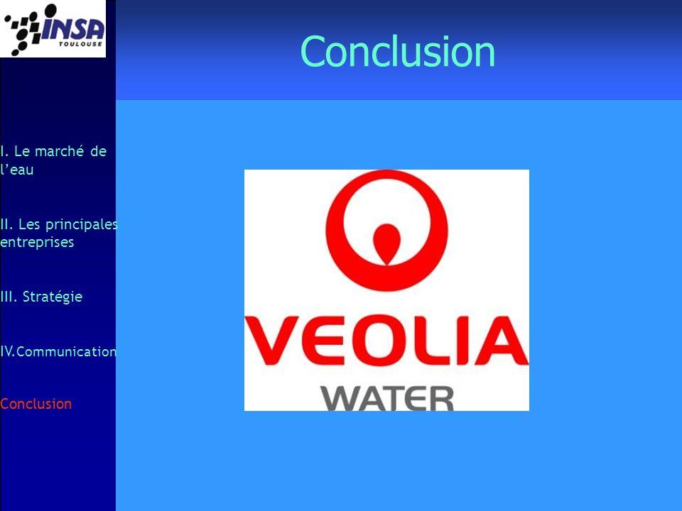Conclusion I. Le marché de leau II. Les principales entreprises III. Stratégie IV. Communication Conclusion