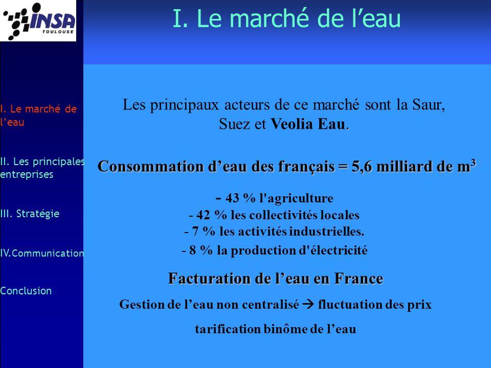 I. Le marché de leau. Les principaux acteurs de ce marché sont la Saur, Suez et Veolia Eau. Consommation deau des français = 5,6 milliard de m 3 - 43